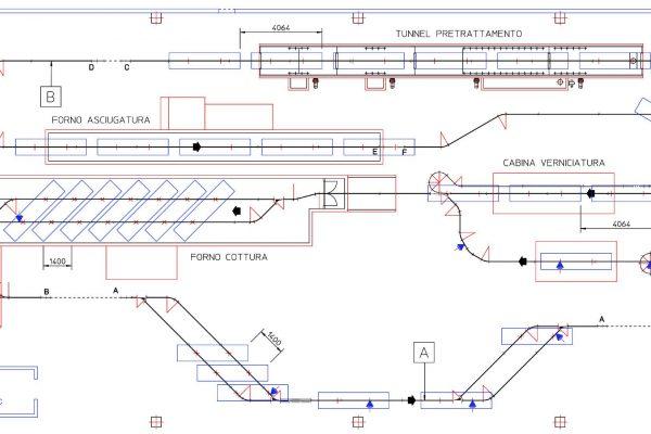 Il layout dell'impianto di Iride. Il trasportatore viaggia con una velocità nominale di 1,4 m/min mentre la dimensione massima dei pezzi è di 3500x800x1800 di altezza.