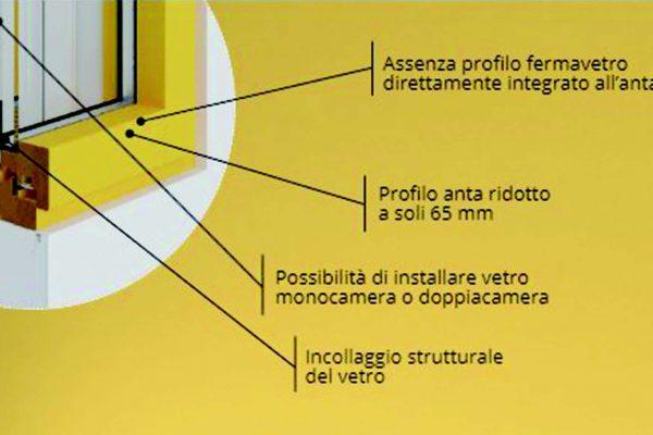 Caratteristiche dell'ultimo progetto di finestre arrivato in casa Bortoletto, Anita 80, un nuovo concept per la finestra di legno.