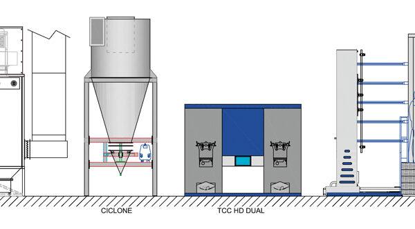 Lo schema del sistema installato.